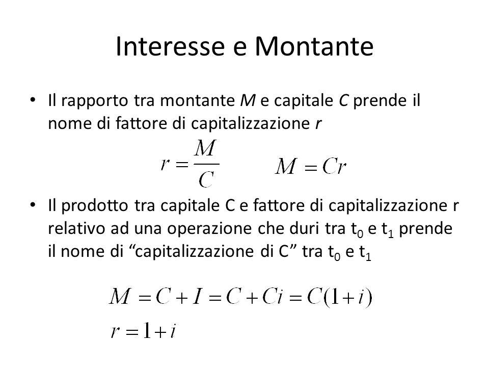 Interesse e Montante Il rapporto tra montante M e capitale C prende il nome di fattore di capitalizzazione r.