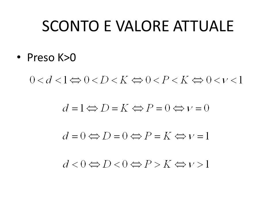 SCONTO E VALORE ATTUALE