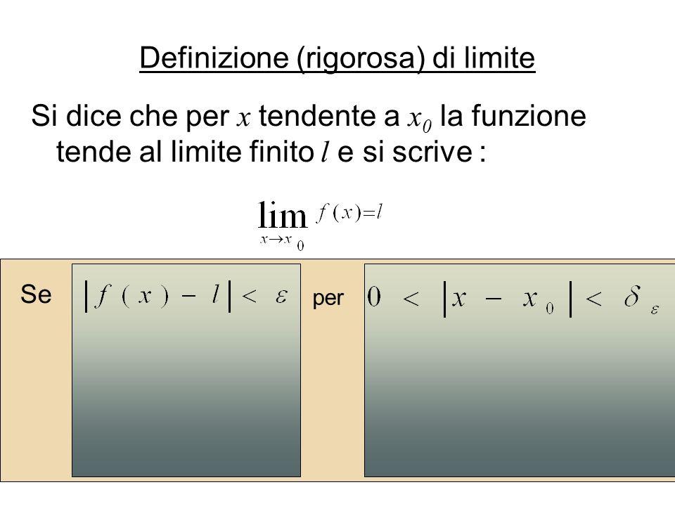 Definizione (rigorosa) di limite