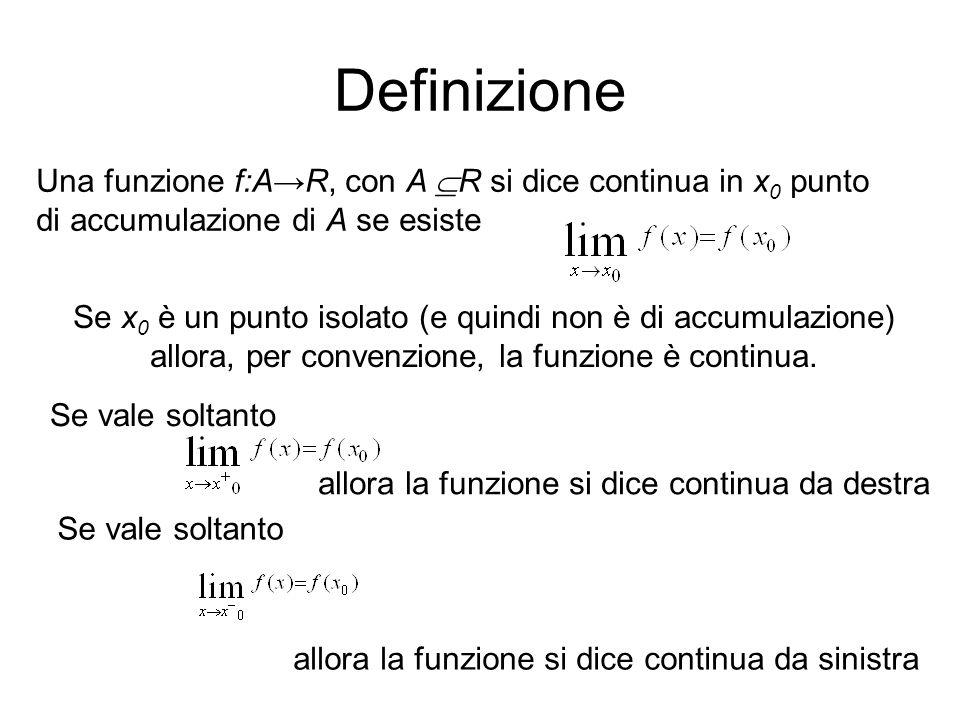 Definizione Una funzione f:A→R, con A R si dice continua in x0 punto di accumulazione di A se esiste.