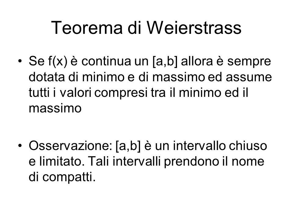 Teorema di Weierstrass
