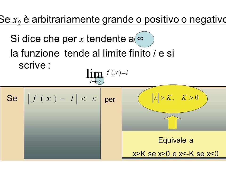 Se x0 è arbitrariamente grande o positivo o negativo