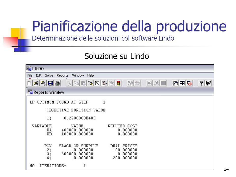 Pianificazione della produzione Determinazione delle soluzioni col software Lindo