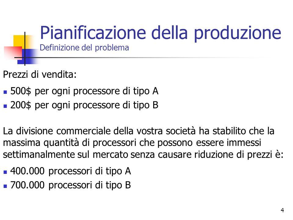 Pianificazione della produzione Definizione del problema