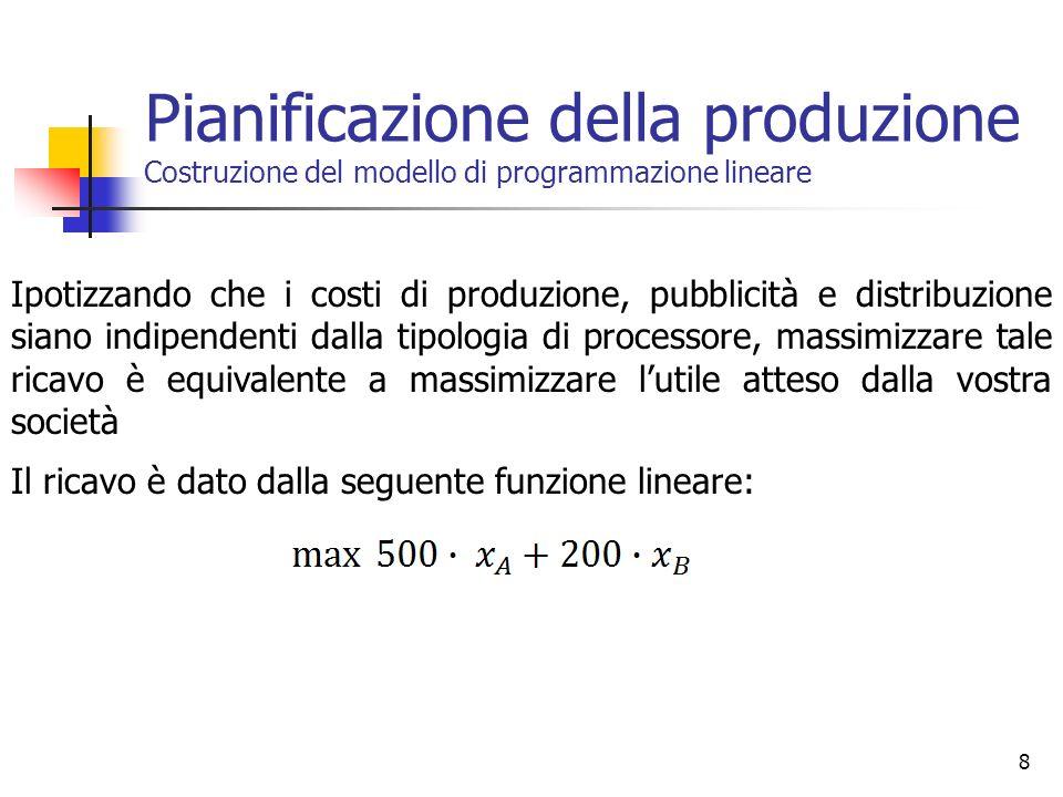 Pianificazione della produzione Costruzione del modello di programmazione lineare