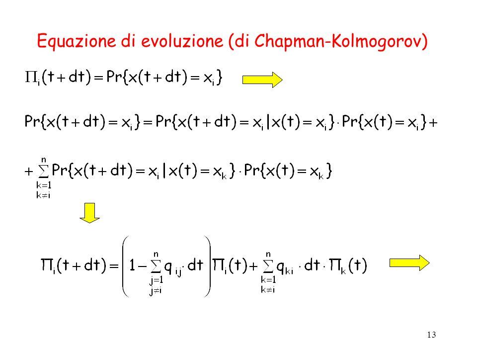 Equazione di evoluzione (di Chapman-Kolmogorov)