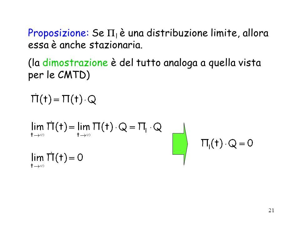 Proposizione: Se l è una distribuzione limite, allora essa è anche stazionaria.