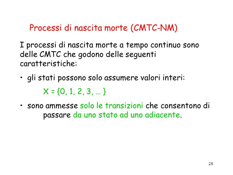 Processi di nascita morte (CMTC-NM)
