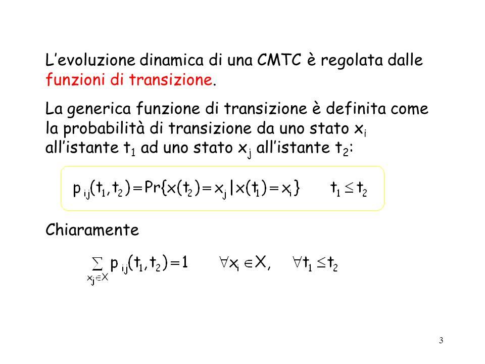 L'evoluzione dinamica di una CMTC è regolata dalle funzioni di transizione.