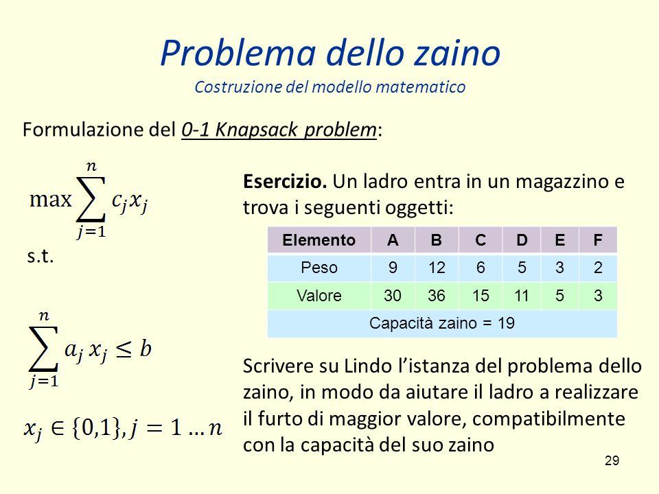 Problema dello zaino Costruzione del modello matematico