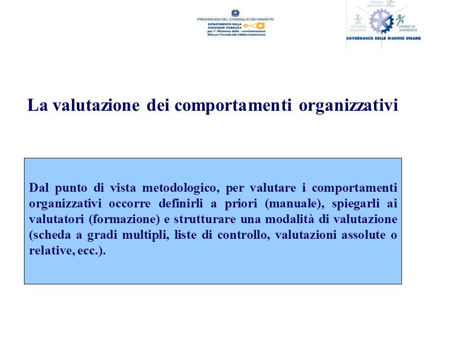 La valutazione dei comportamenti organizzativi