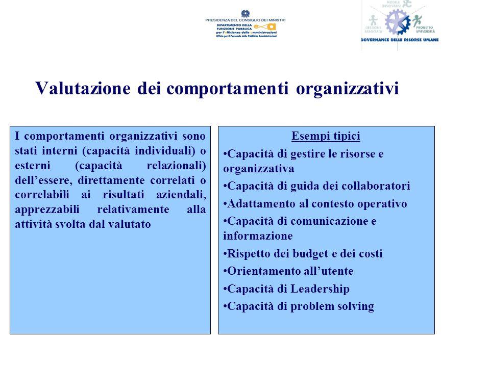 Valutazione dei comportamenti organizzativi