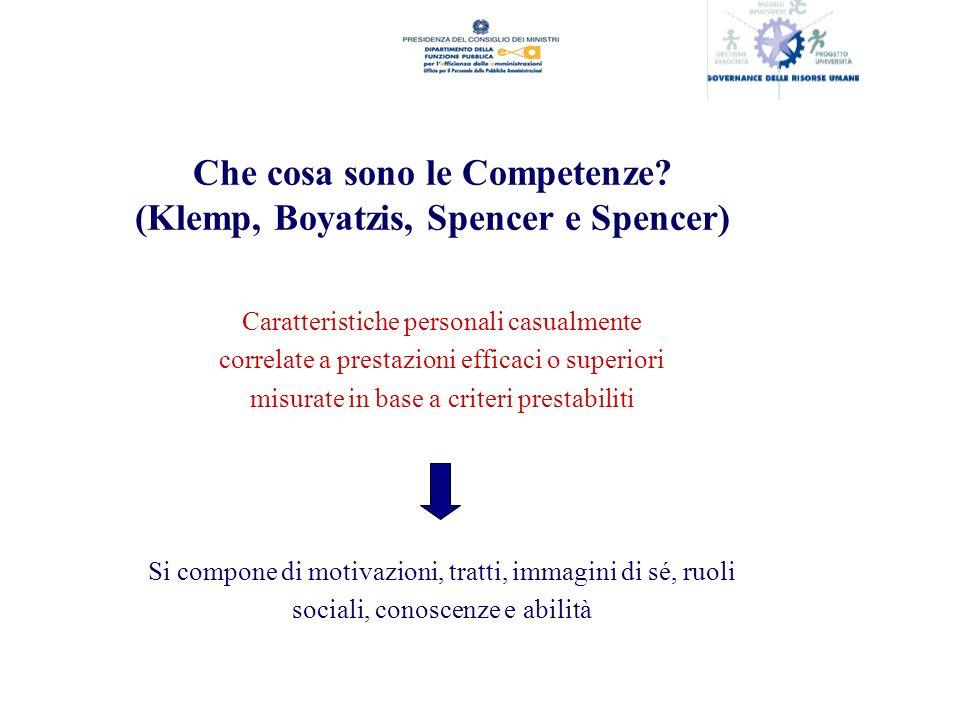 Che cosa sono le Competenze (Klemp, Boyatzis, Spencer e Spencer)