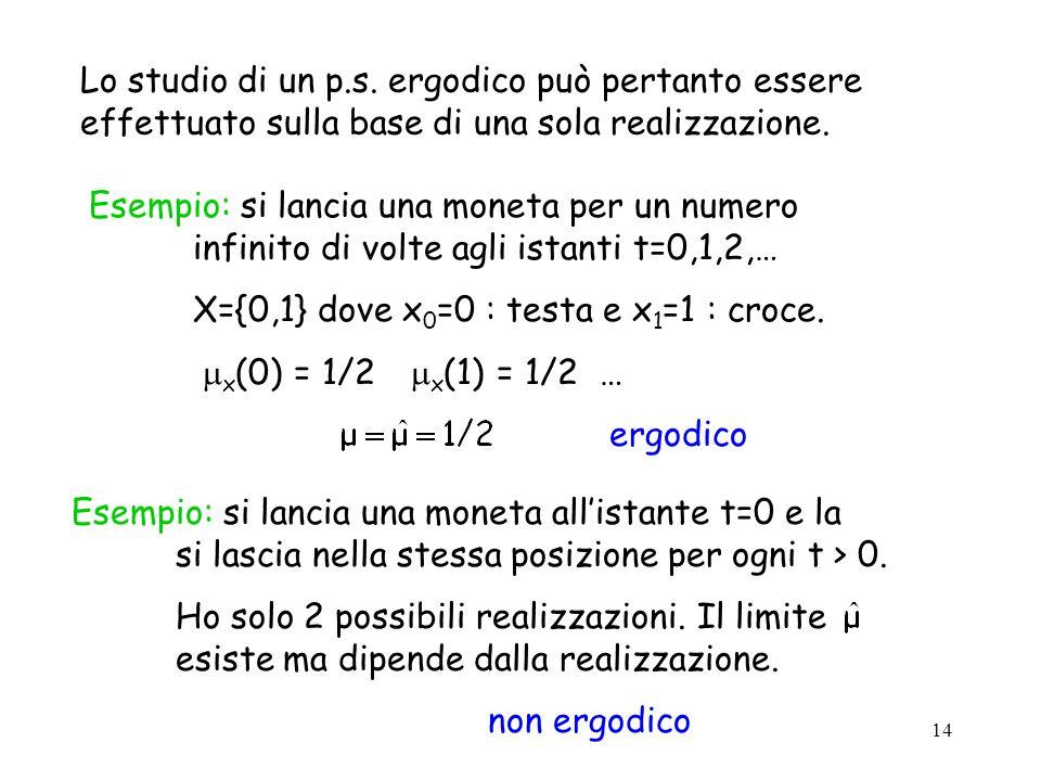 Lo studio di un p.s. ergodico può pertanto essere effettuato sulla base di una sola realizzazione.