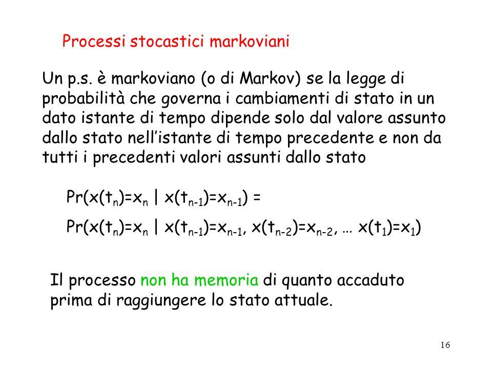 Processi stocastici markoviani