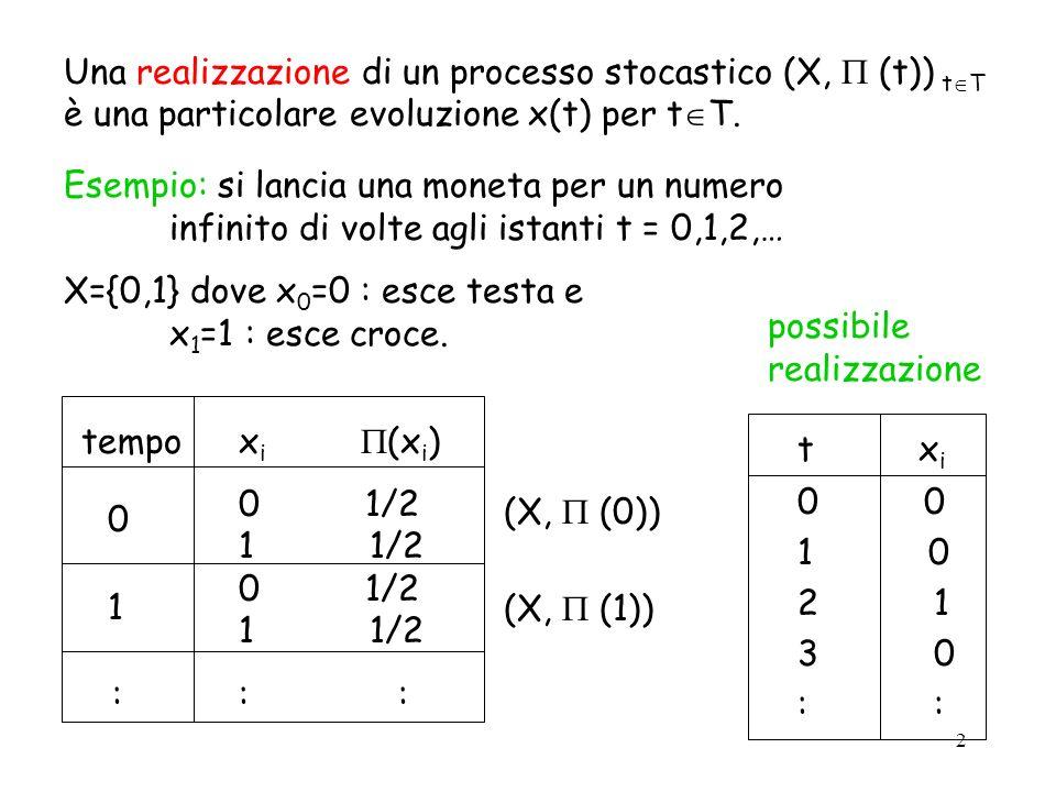 Una realizzazione di un processo stocastico (X,  (t)) tT è una particolare evoluzione x(t) per tT.