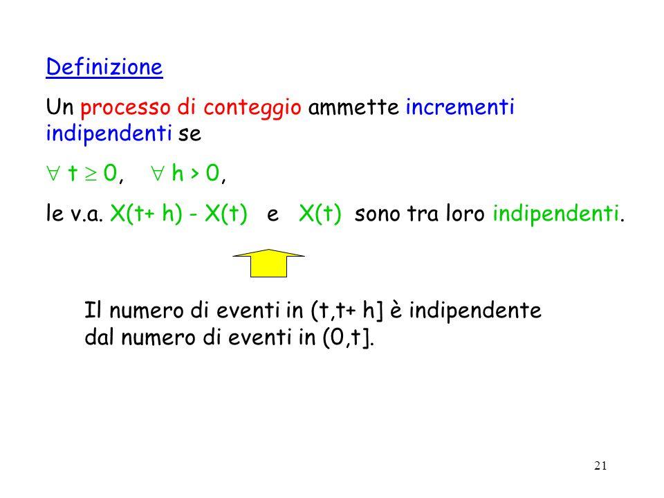 Definizione Un processo di conteggio ammette incrementi indipendenti se.  t  0,  h > 0,