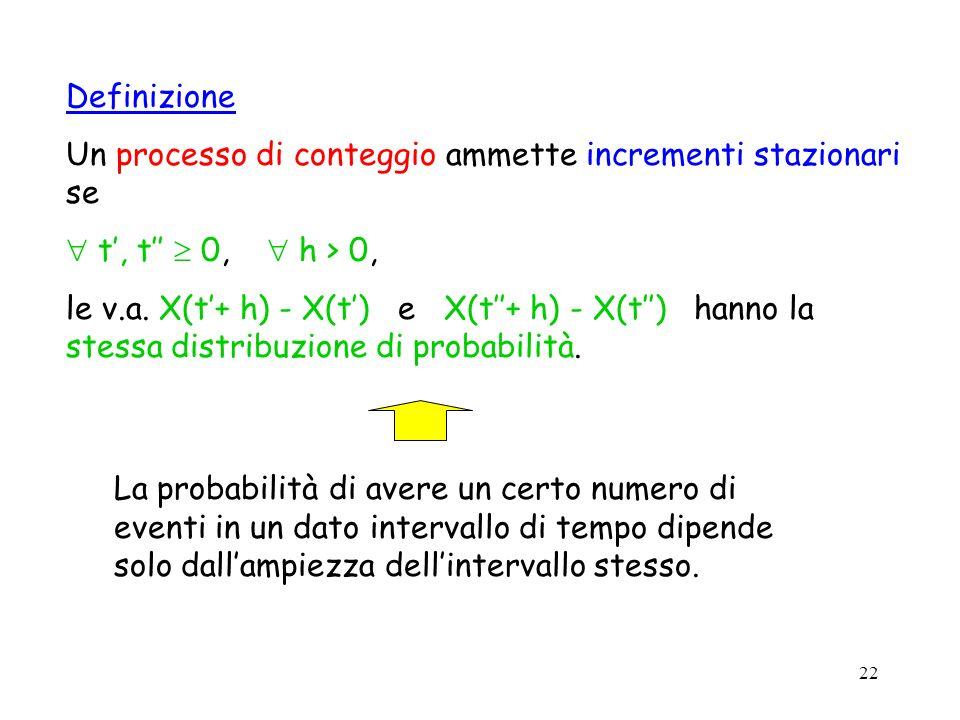 Definizione Un processo di conteggio ammette incrementi stazionari se.  t', t''  0,  h > 0,
