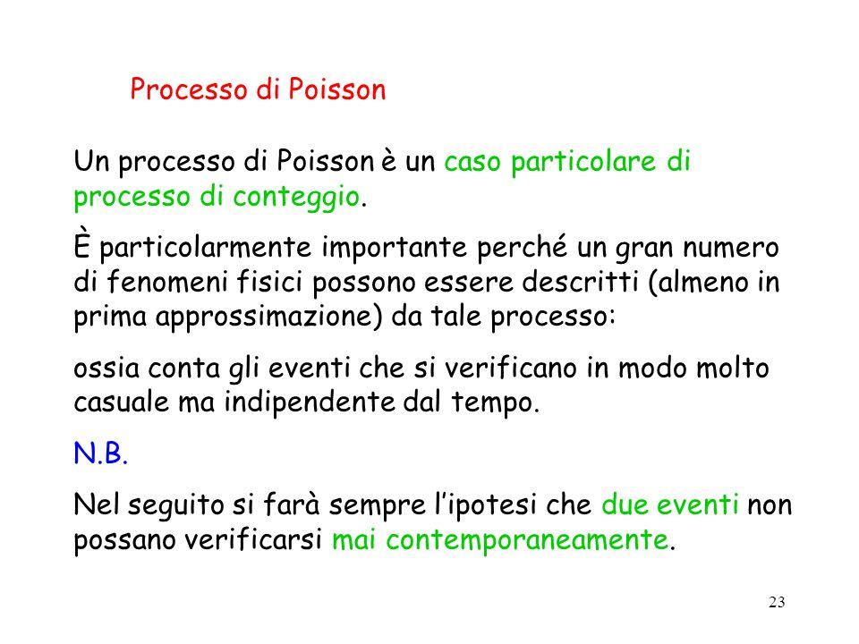 Processo di Poisson Un processo di Poisson è un caso particolare di processo di conteggio.