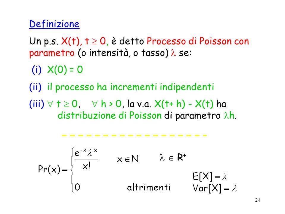 Definizione Un p.s. X(t), t  0, è detto Processo di Poisson con parametro (o intensità, o tasso)  se: