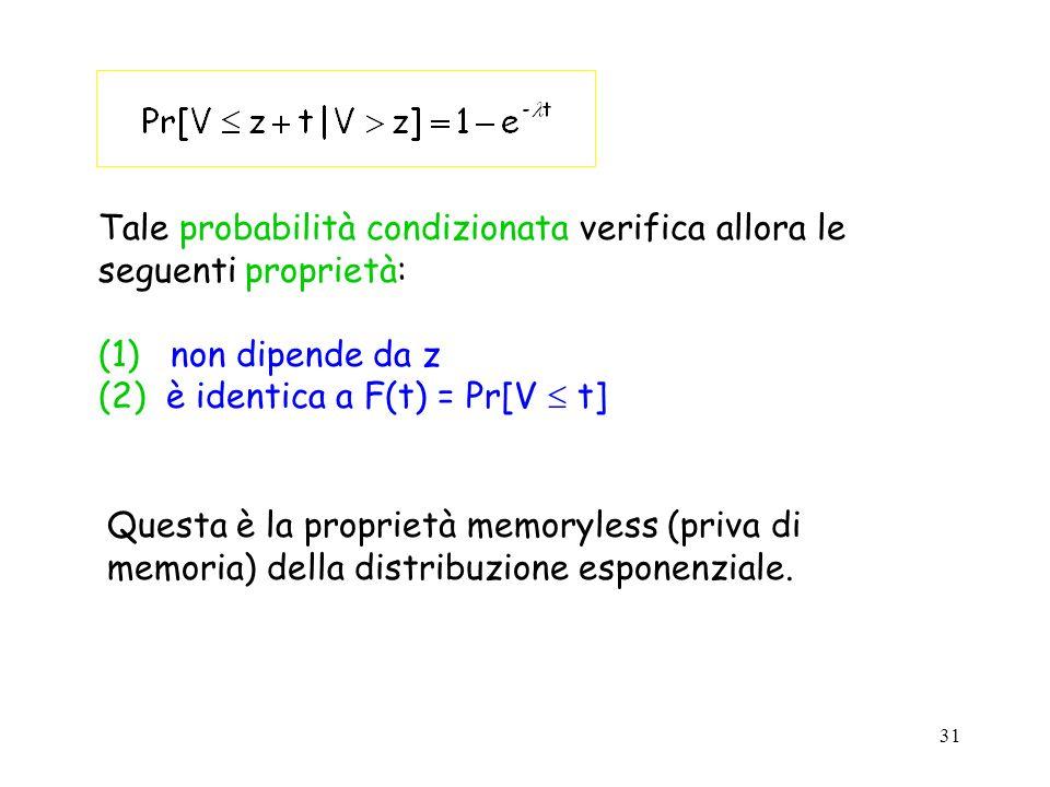 Tale probabilità condizionata verifica allora le seguenti proprietà: