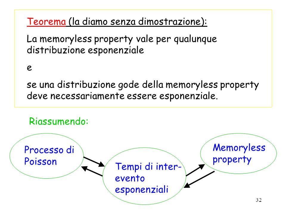 Teorema (la diamo senza dimostrazione):
