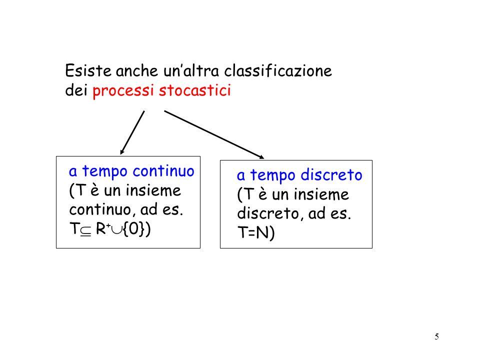 Esiste anche un'altra classificazione dei processi stocastici
