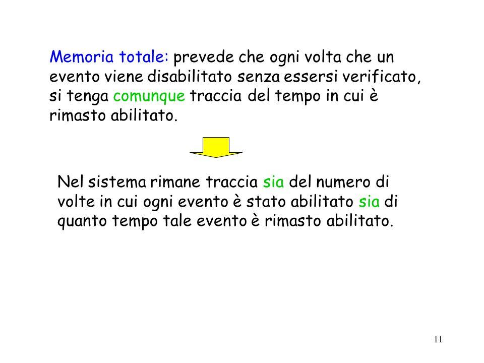 Memoria totale: prevede che ogni volta che un evento viene disabilitato senza essersi verificato, si tenga comunque traccia del tempo in cui è rimasto abilitato.