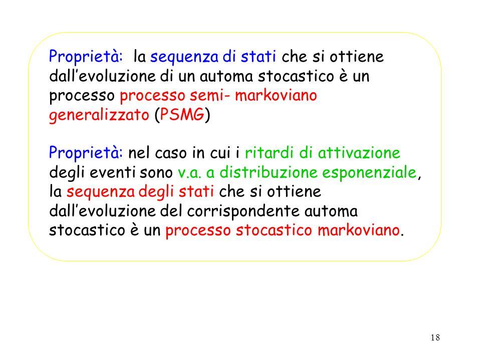 Proprietà: la sequenza di stati che si ottiene dall'evoluzione di un automa stocastico è un processo processo semi- markoviano generalizzato (PSMG)