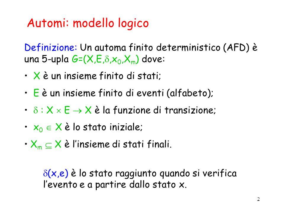 Automi: modello logico
