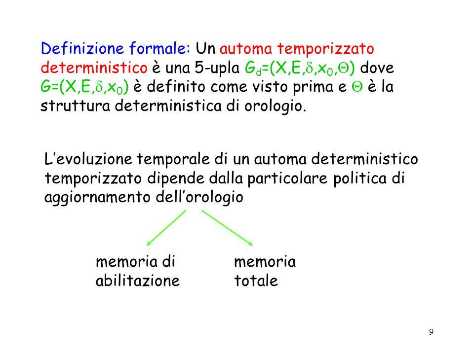 Definizione formale: Un automa temporizzato deterministico è una 5-upla Gd=(X,E,,x0,) dove G=(X,E,,x0) è definito come visto prima e  è la struttura deterministica di orologio.