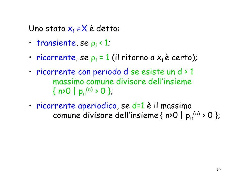 Uno stato xi X è detto: transiente, se i < 1; ricorrente, se i = 1 (il ritorno a xi è certo);