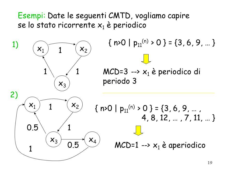 Esempi: Date le seguenti CMTD, vogliamo capire se lo stato ricorrente x1 è periodico
