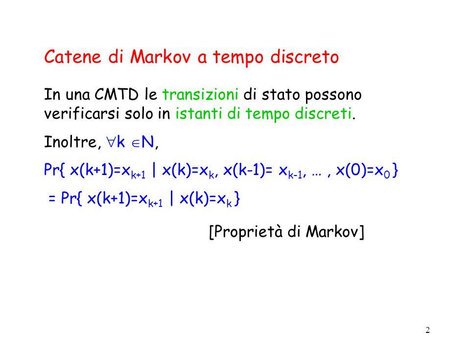 Catene di Markov a tempo discreto