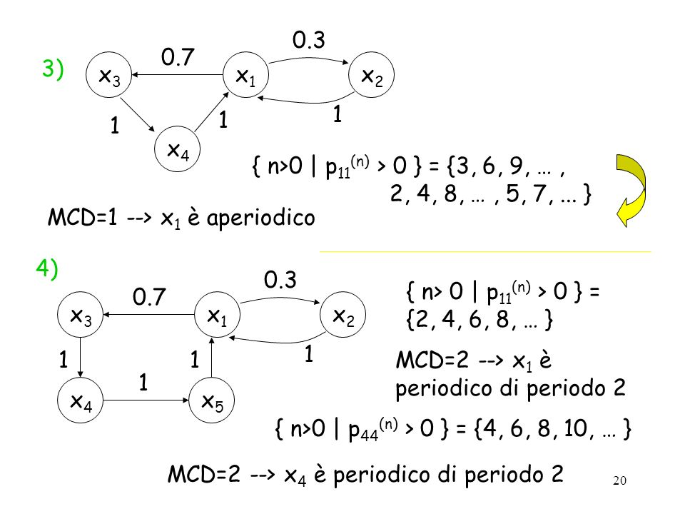 x2 x1. 0.3. x3. 1. x4. 0.7. 3) { n>0 | p11(n) > 0 } = {3, 6, 9, … , 2, 4, 8, … , 5, 7, ... }