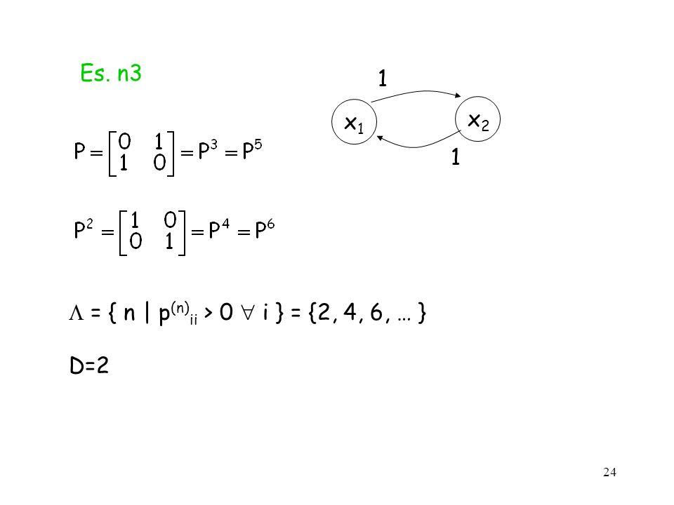 Es. n3 x2 x1 1  = { n | p(n)ii > 0  i } = {2, 4, 6, … } D=2