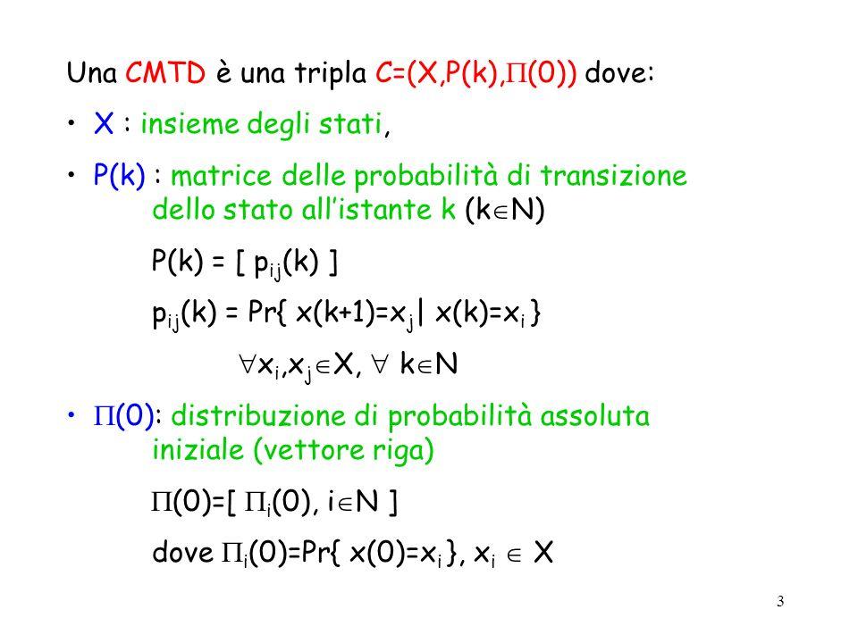 Una CMTD è una tripla C=(X,P(k),(0)) dove: