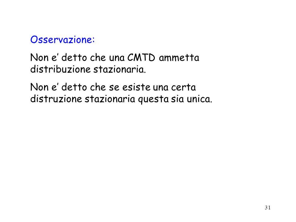 Osservazione: Non e' detto che una CMTD ammetta distribuzione stazionaria.