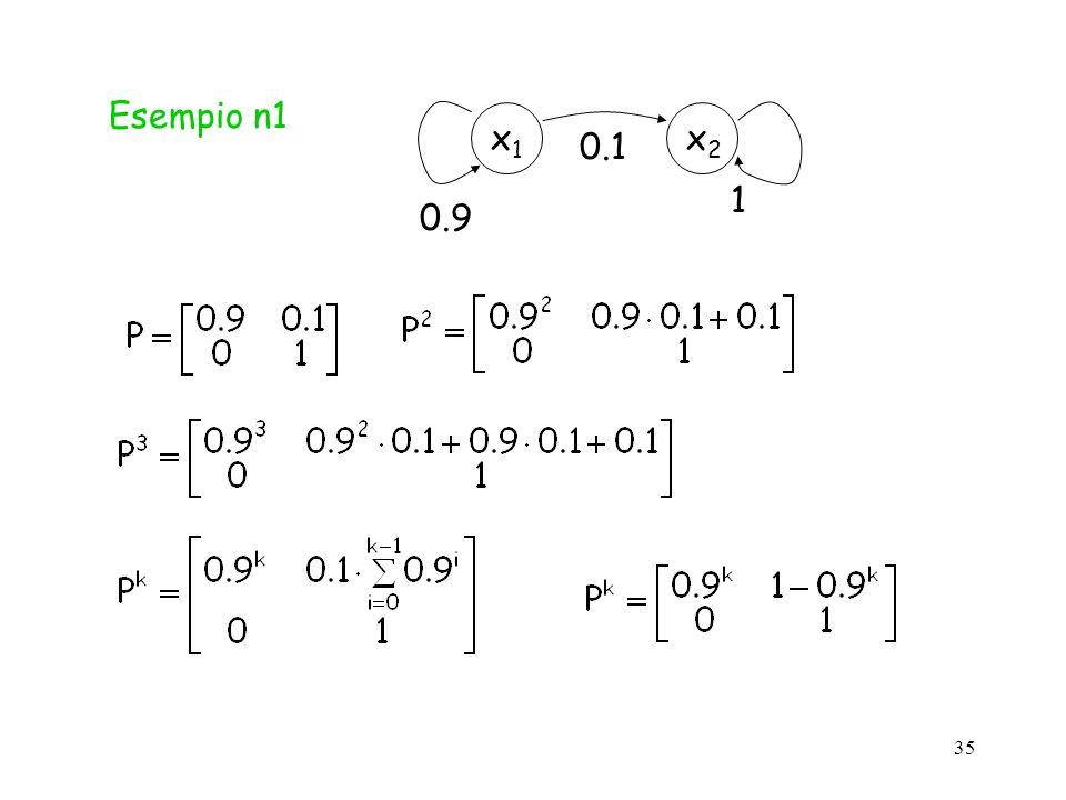 Esempio n1 x2 x1 1 0.1 0.9