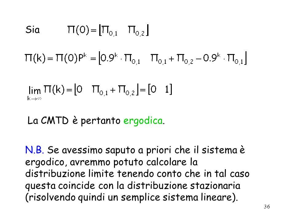 Sia La CMTD è pertanto ergodica.
