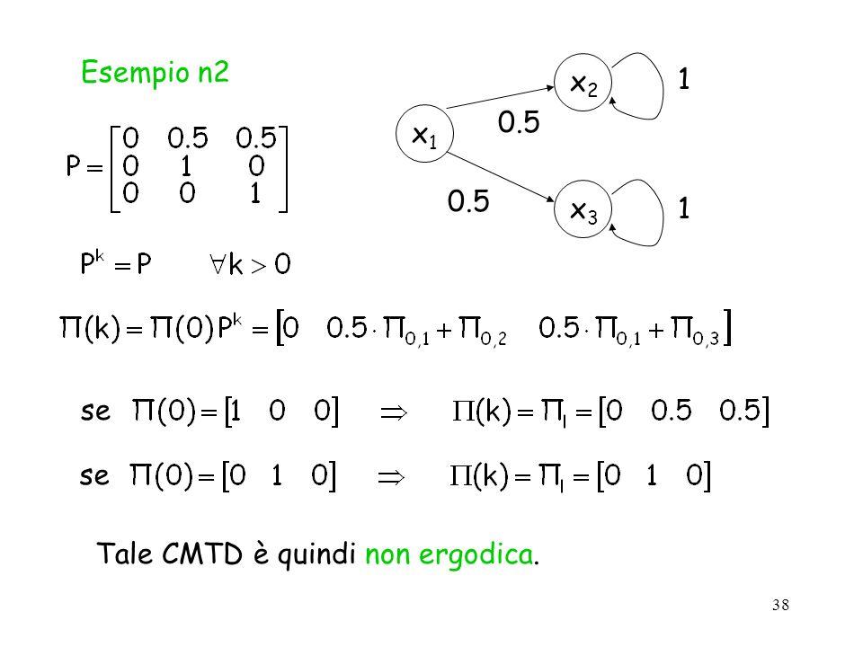 Esempio n2 x2 x1 1 0.5 x3 se se Tale CMTD è quindi non ergodica.