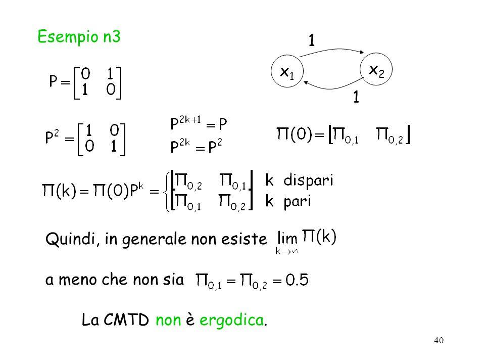 Esempio n3 x2 x1 1 Quindi, in generale non esiste a meno che non sia La CMTD non è ergodica.