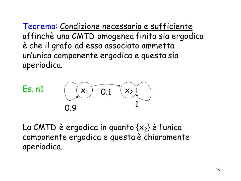 Teorema: Condizione necessaria e sufficiente affinchè una CMTD omogenea finita sia ergodica è che il grafo ad essa associato ammetta un'unica componente ergodica e questa sia aperiodica.