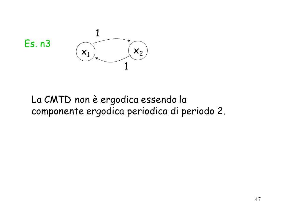 x2 x1 1 Es. n3 La CMTD non è ergodica essendo la componente ergodica periodica di periodo 2.