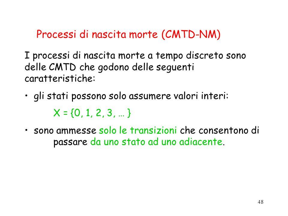 Processi di nascita morte (CMTD-NM)