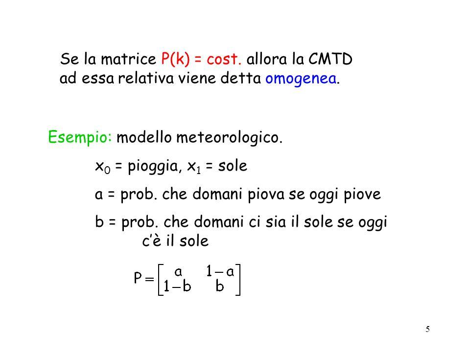 Se la matrice P(k) = cost