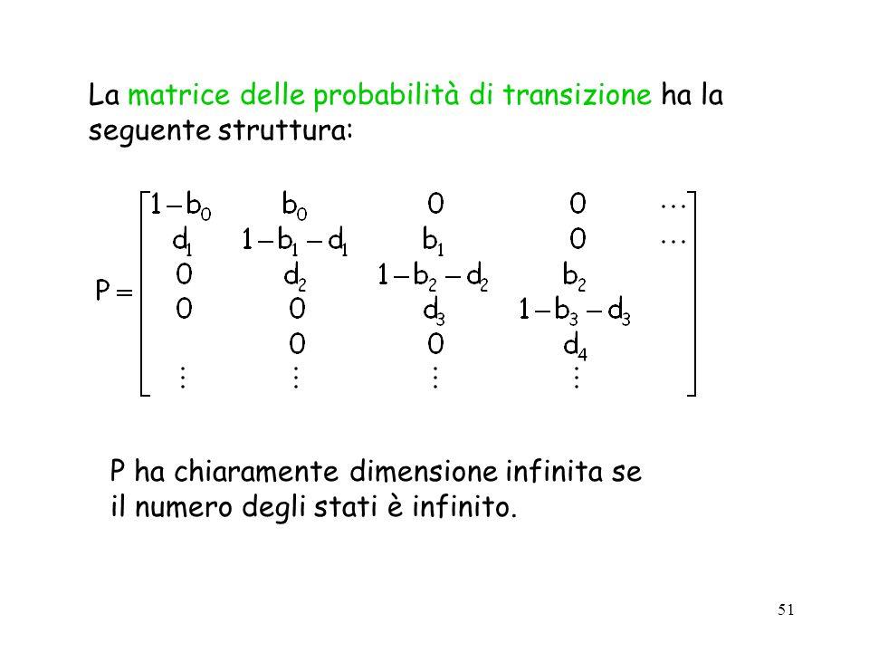 La matrice delle probabilità di transizione ha la seguente struttura: