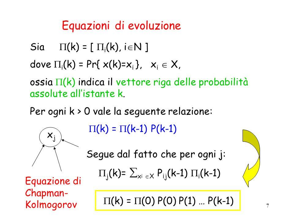 Equazioni di evoluzione