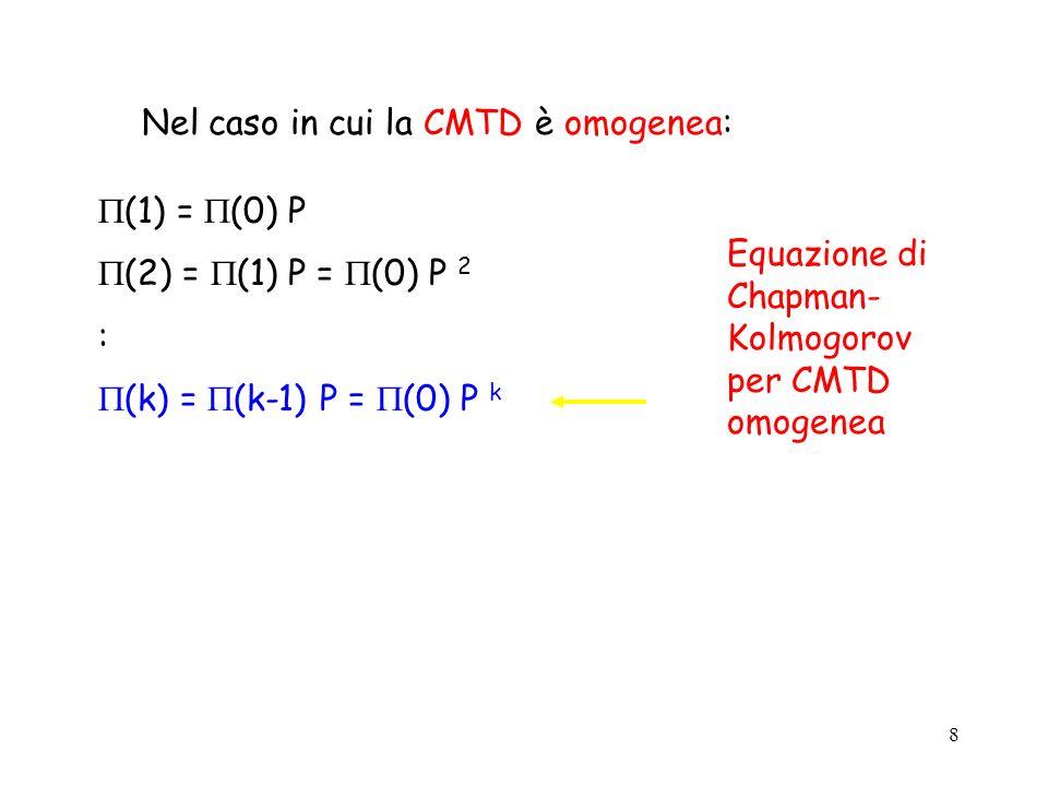 Nel caso in cui la CMTD è omogenea: