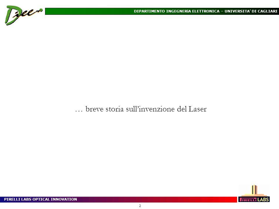 … breve storia sull'invenzione del Laser